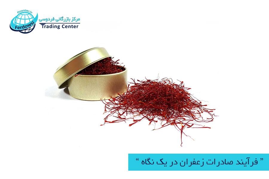 مرکز بازرگانی فردوسی-ferdowsi trading center-فرآیند صادرات زعفران