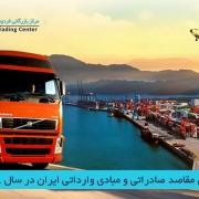 مرکز بازرگانی فردوسی-ferdowsi trading center-مهم ترین مقاصد صادراتی و مبادی وارداتی ایران در سال 98