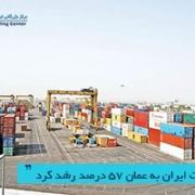 صادرات ایران به عمان