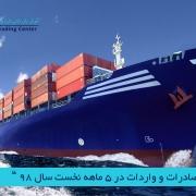 مرکز بازرگانی فردوسی-ferdowsi trading center-صادرات و واردات
